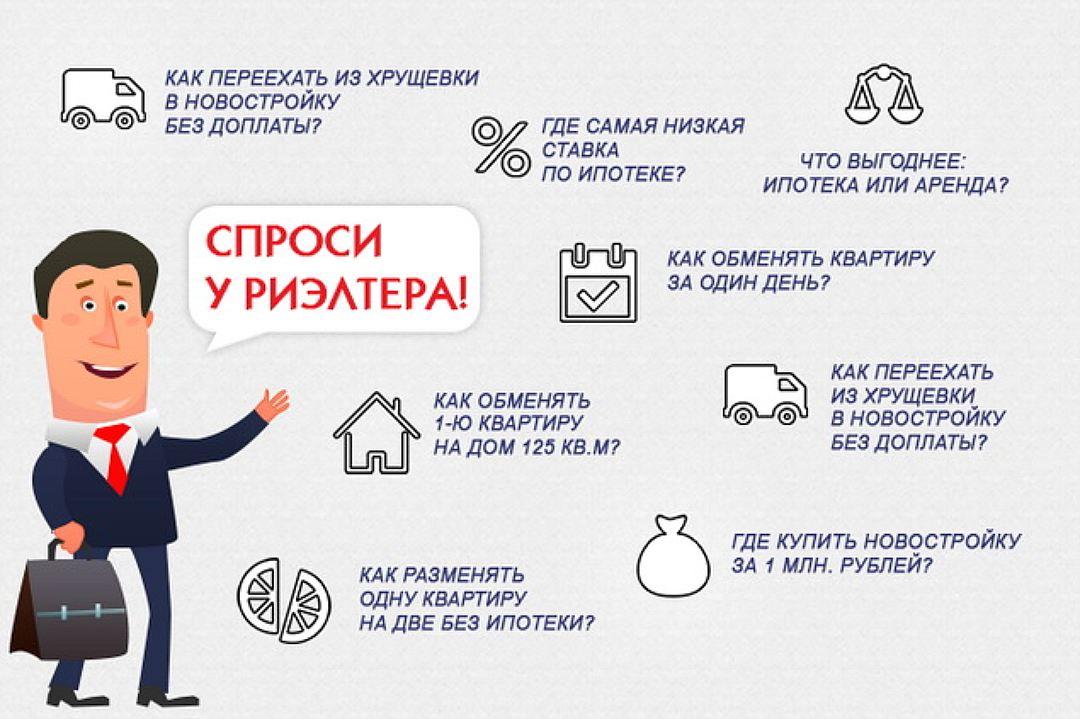 Оформление покупки квартиры через ипотеку